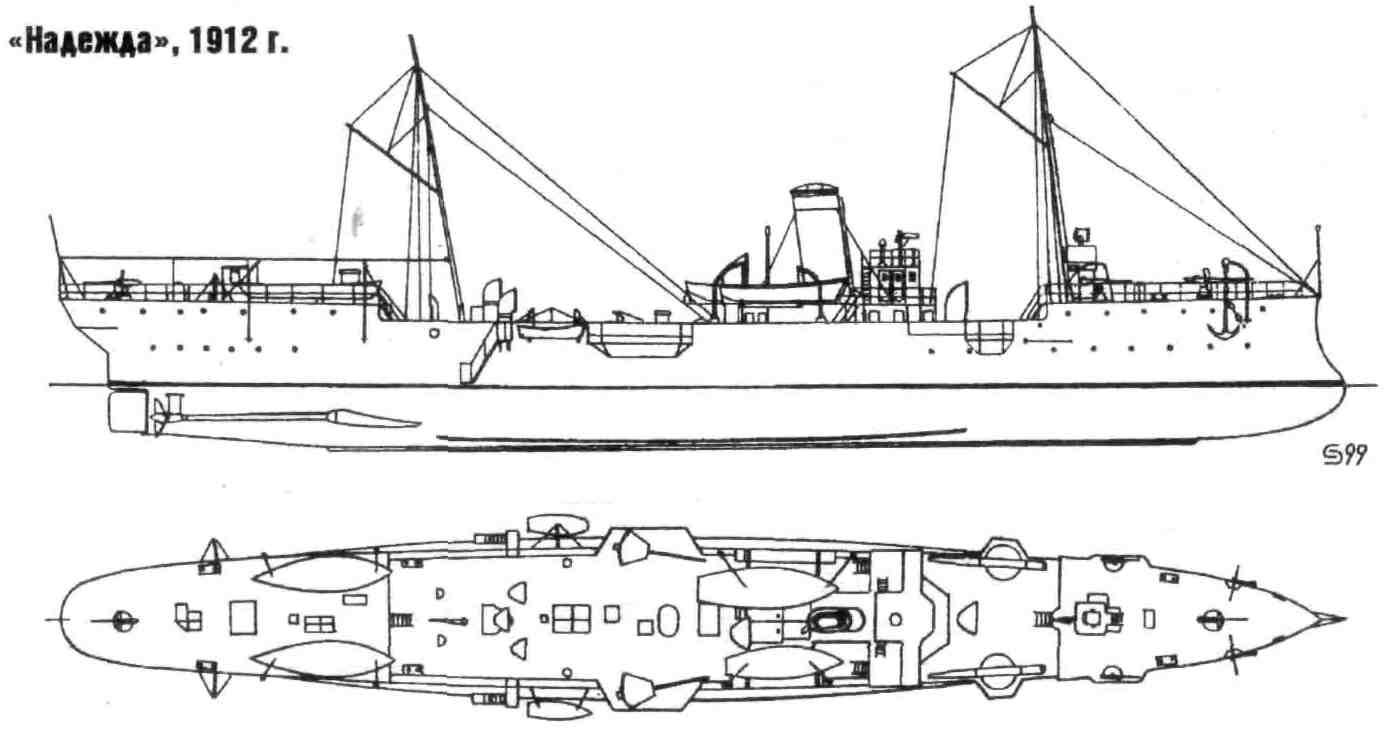 Gunboat Nadezhda